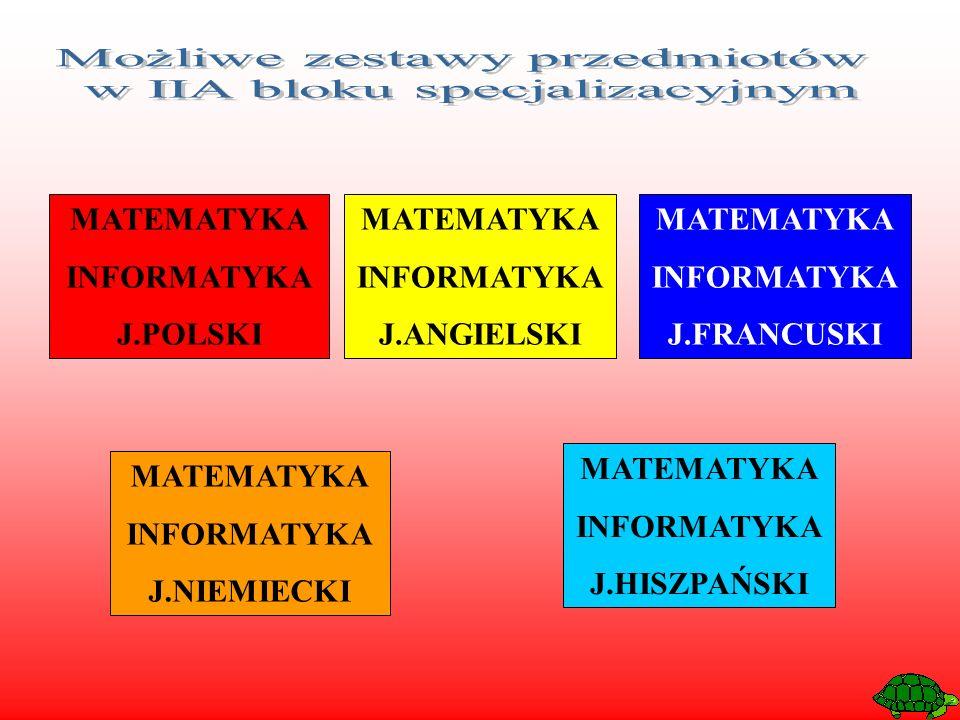 MATEMATYKA INFORMATYKA J.POLSKI MATEMATYKA INFORMATYKA J.ANGIELSKI MATEMATYKA INFORMATYKA J.FRANCUSKI MATEMATYKA INFORMATYKA J.NIEMIECKI MATEMATYKA INFORMATYKA J.HISZPAŃSKI