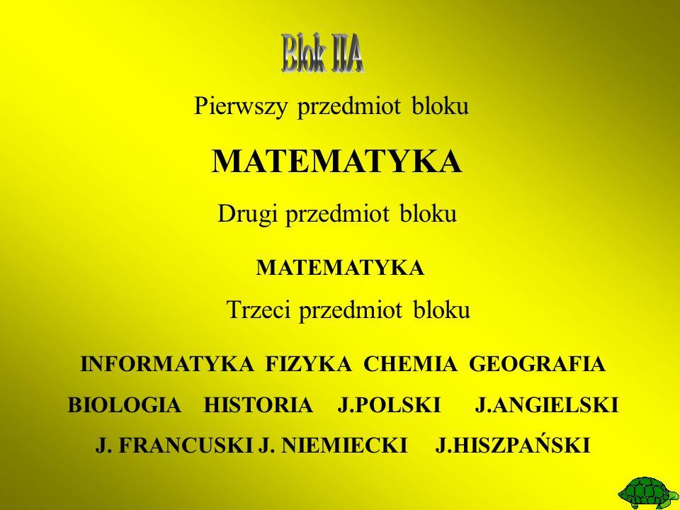 Pierwszy przedmiot bloku MATEMATYKA Drugi przedmiot bloku MATEMATYKA Trzeci przedmiot bloku INFORMATYKA FIZYKA CHEMIA GEOGRAFIA BIOLOGIA HISTORIA J.POLSKIJ.ANGIELSKI J.