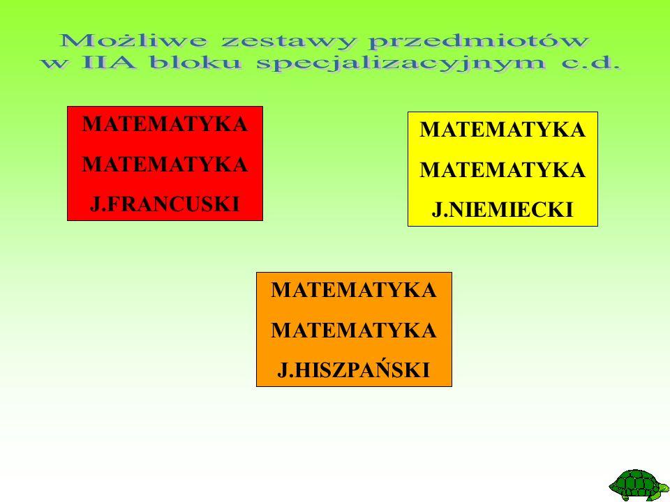 MATEMATYKA J.FRANCUSKI MATEMATYKA J.NIEMIECKI MATEMATYKA J.HISZPAŃSKI