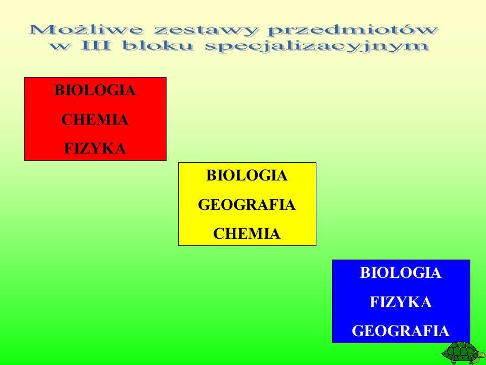BIOLOGIA CHEMIA FIZYKA BIOLOGIA GEOGRAFIA CHEMIA BIOLOGIA FIZYKA GEOGRAFIA