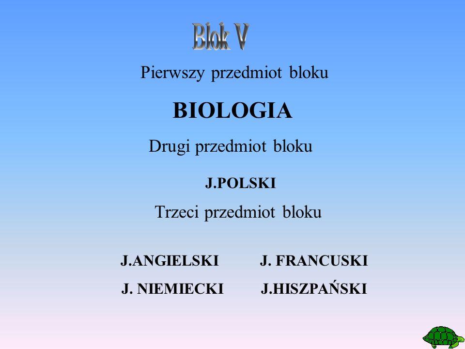 Pierwszy przedmiot bloku BIOLOGIA Drugi przedmiot bloku J.POLSKI Trzeci przedmiot bloku J.ANGIELSKIJ. FRANCUSKI J. NIEMIECKIJ.HISZPAŃSKI