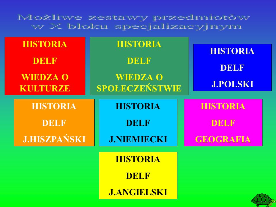HISTORIA DELF WIEDZA O KULTURZE HISTORIA DELF J.ANGIELSKI HISTORIA DELF J.POLSKI HISTORIA DELF J.HISZPAŃSKI HISTORIA DELF J.NIEMIECKI HISTORIA DELF GE