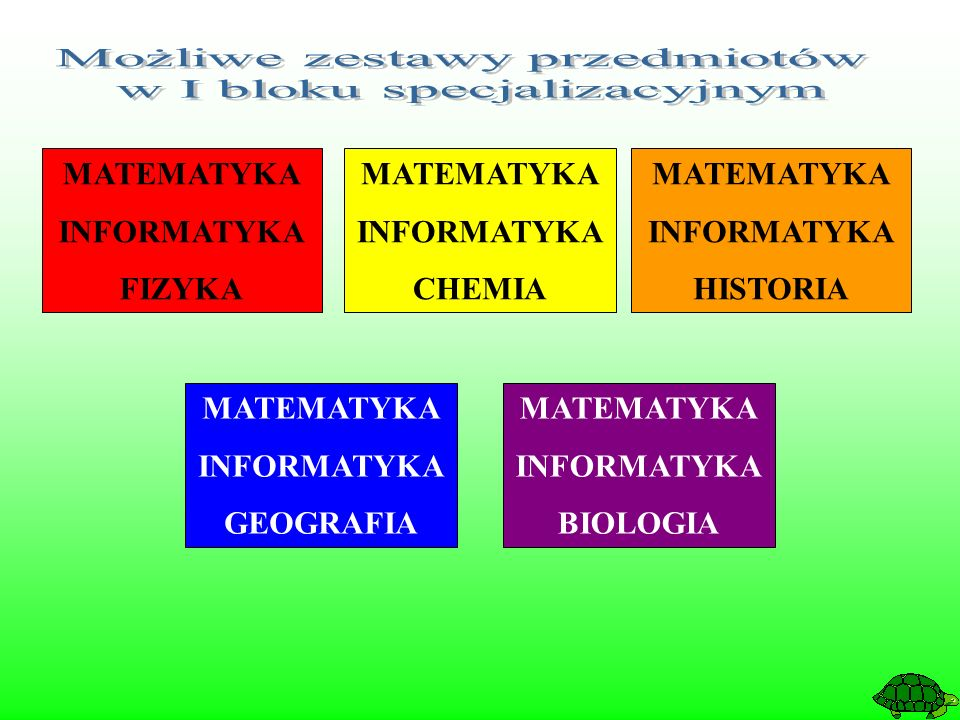MATEMATYKA INFORMATYKA FIZYKA MATEMATYKA INFORMATYKA CHEMIA MATEMATYKA INFORMATYKA GEOGRAFIA MATEMATYKA INFORMATYKA HISTORIA MATEMATYKA INFORMATYKA BIOLOGIA