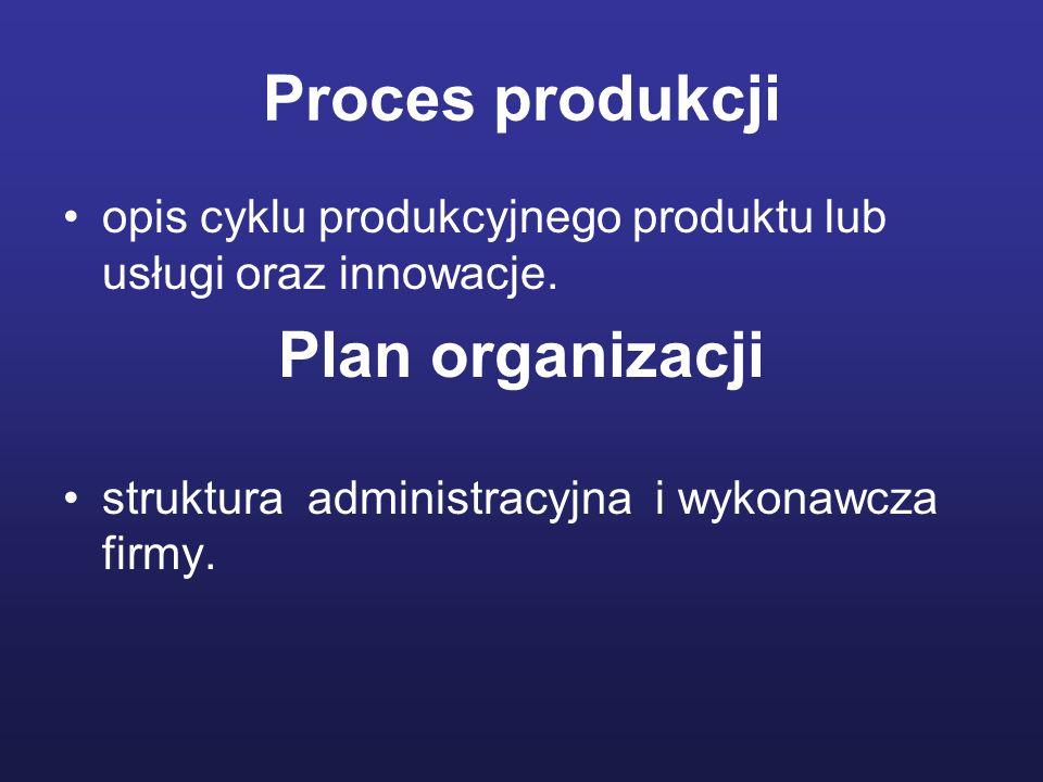 Proces produkcji opis cyklu produkcyjnego produktu lub usługi oraz innowacje. Plan organizacji struktura administracyjna i wykonawcza firmy.