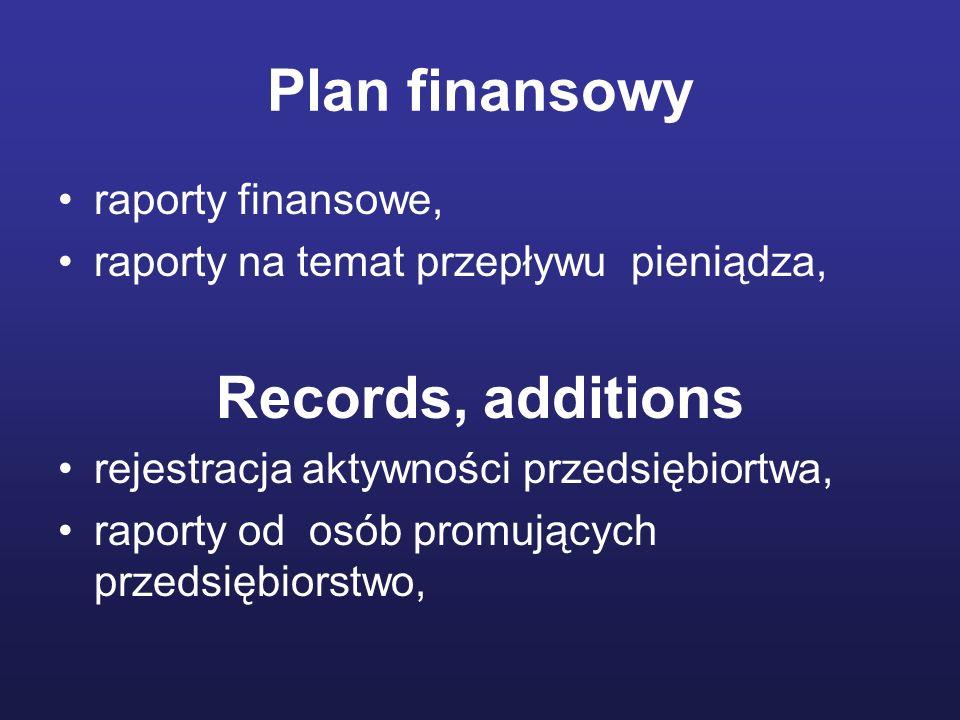 Plan finansowy raporty finansowe, raporty na temat przepływu pieniądza, Records, additions rejestracja aktywności przedsiębiortwa, raporty od osób pro