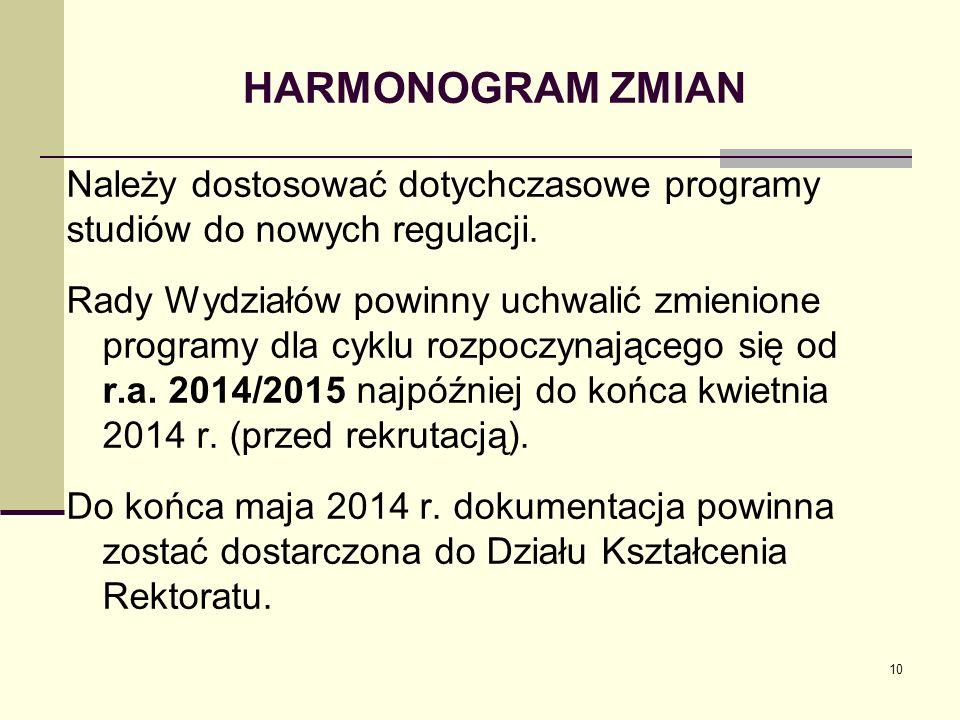HARMONOGRAM ZMIAN Należy dostosować dotychczasowe programy studiów do nowych regulacji.