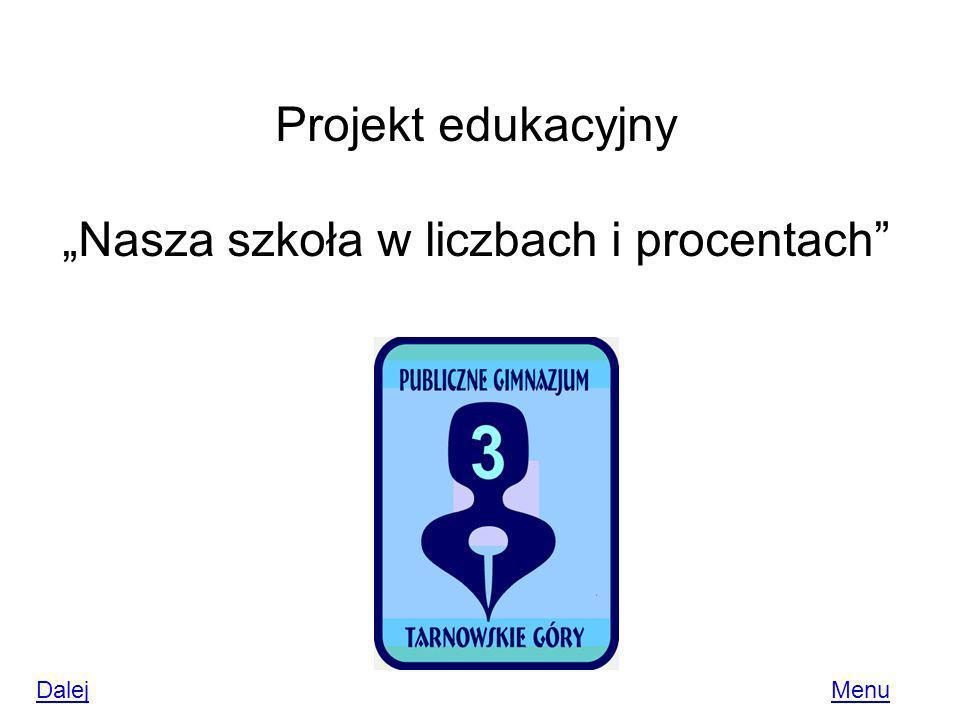 Projekt edukacyjny Nasza szkoła w liczbach i procentach DalejDalej MenuMenu