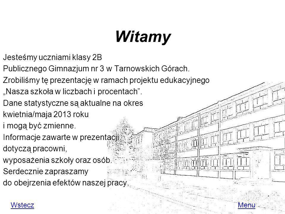 Witamy Jesteśmy uczniami klasy 2B Publicznego Gimnazjum nr 3 w Tarnowskich Górach. Zrobiliśmy tę prezentację w ramach projektu edukacyjnego Nasza szko