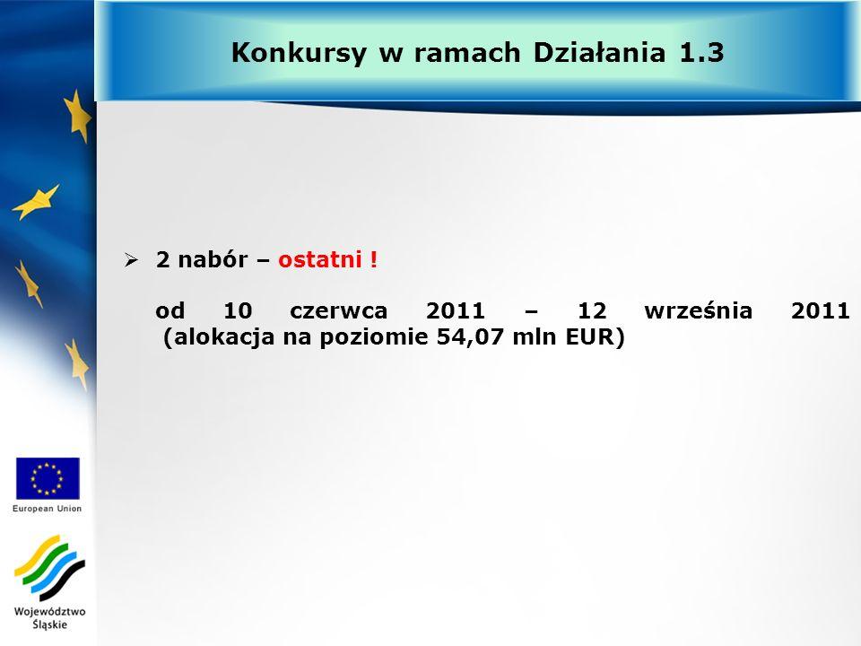 2 nabór – ostatni ! od 10 czerwca 2011 – 12 września 2011 (alokacja na poziomie 54,07 mln EUR) Konkursy w ramach Działania 1.3