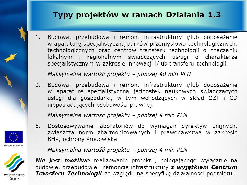 Typy projektów (1/2): 1.Budowa, przebudowa i remont infrastruktury i/lub doposażenie w aparaturę specjalistyczną parków przemysłowo-technologicznych,