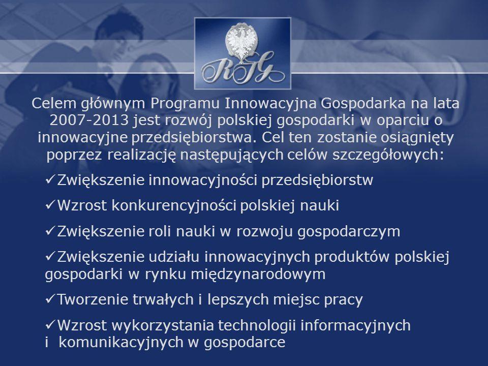 Program Operacyjny Innowacyjna Gospodarka W latach 2007-2013 w ramach Programu przedsiębiorcy, instytucje otoczenia biznesu, jednostki badawcze i naukowe oraz instytucje administracji publicznej uzyskają wsparcie w wysokości przekraczającej 9,71 miliarda euro na realizację różnego rodzaju projektów, które przyczyniają się do podnoszenia innowacyjności polskiej gospodarki i polskich przedsiębiorstw.