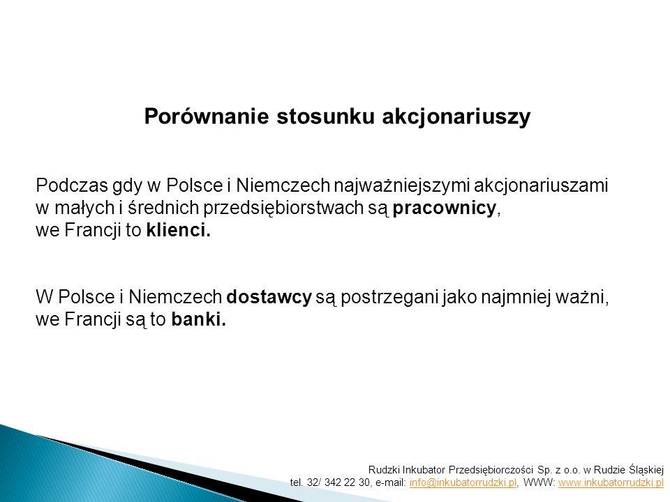 Porównanie stosunku akcjonariuszy Podczas gdy w Polsce i Niemczech najważniejszymi akcjonariuszami w małych i średnich przedsiębiorstwach są pracownic
