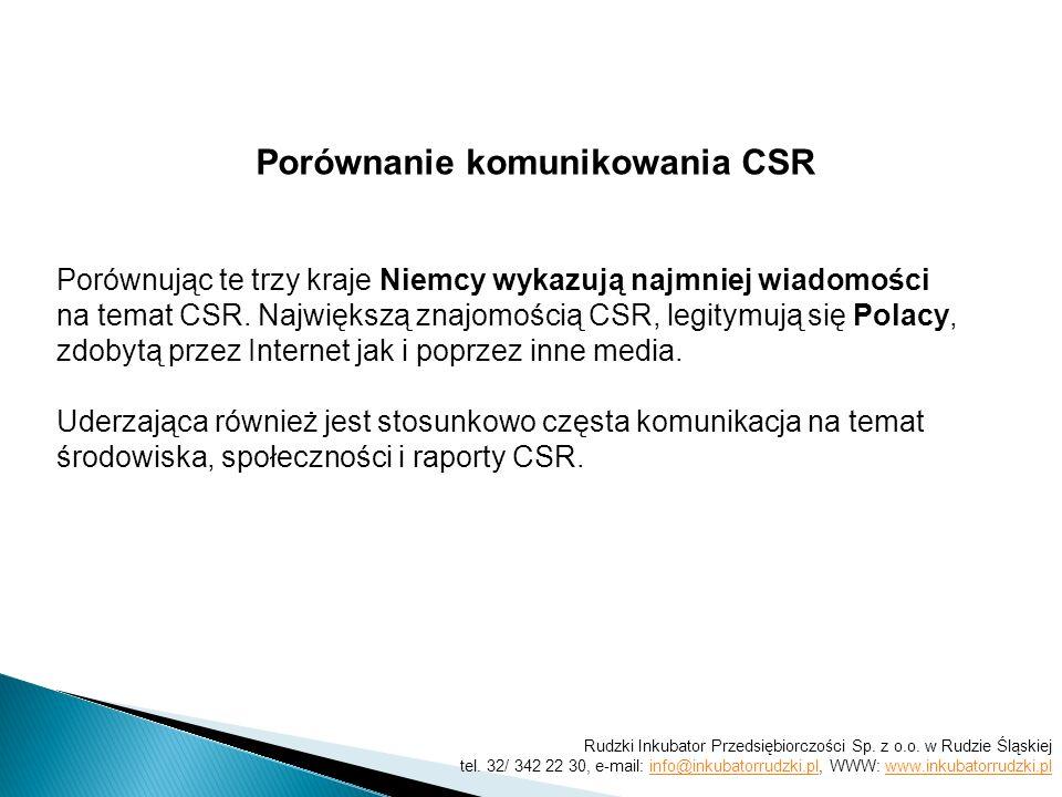 Porównanie komunikowania CSR Porównując te trzy kraje Niemcy wykazują najmniej wiadomości na temat CSR. Największą znajomością CSR, legitymują się Pol