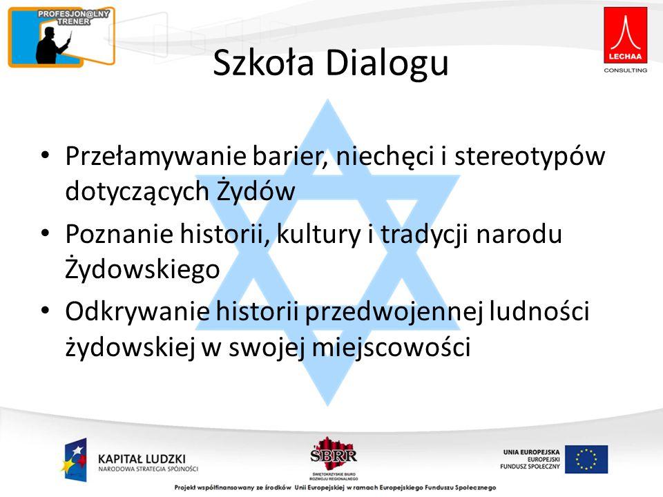 Warsztaty Wycieczka - raport I spotkanie II spotkanie III spotkanie IV spotkanie Gala Szkoły Dialogu