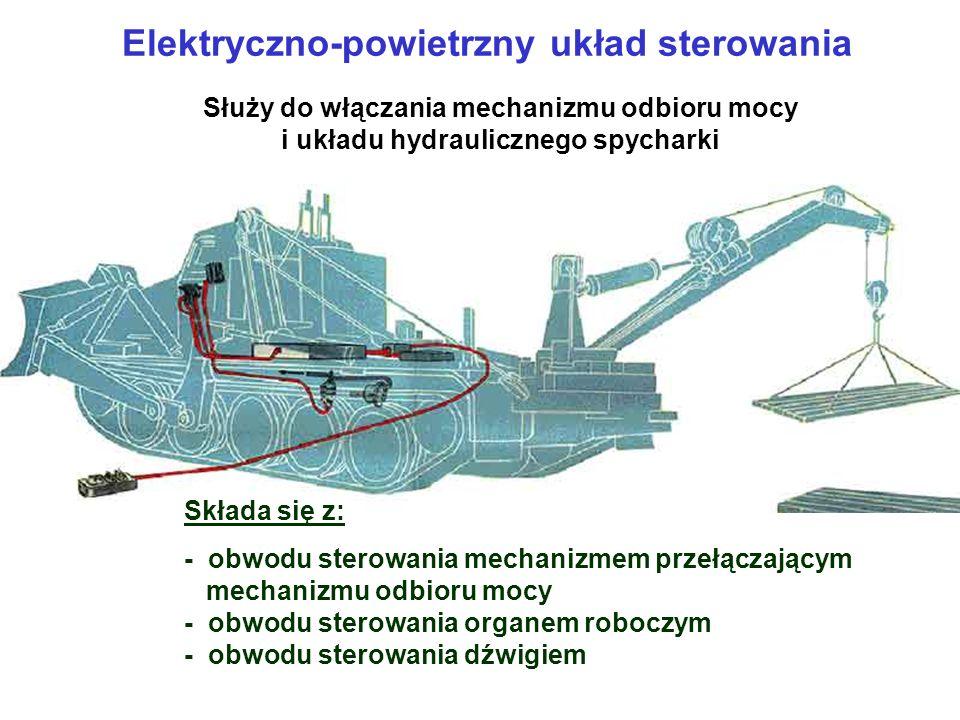 Elektryczno-powietrzny układ sterowania Służy do włączania mechanizmu odbioru mocy i układu hydraulicznego spycharki Składa się z: - obwodu sterowania