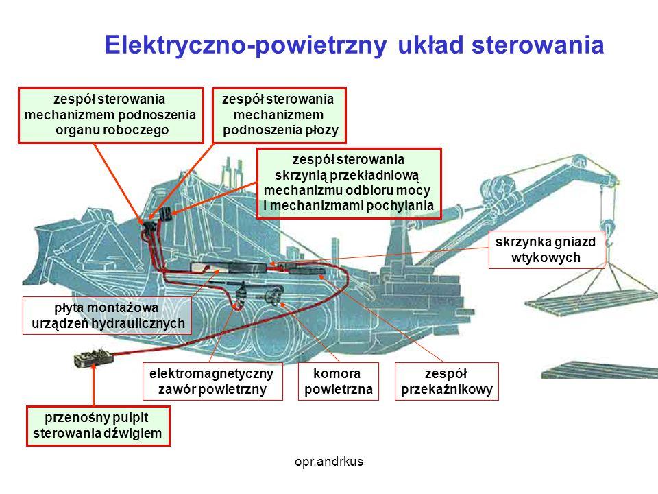 opr.andrkus Elektryczno-powietrzny układ sterowania przenośny pulpit sterowania dźwigiem zespół przekaźnikowy płyta montażowa urządzeń hydraulicznych