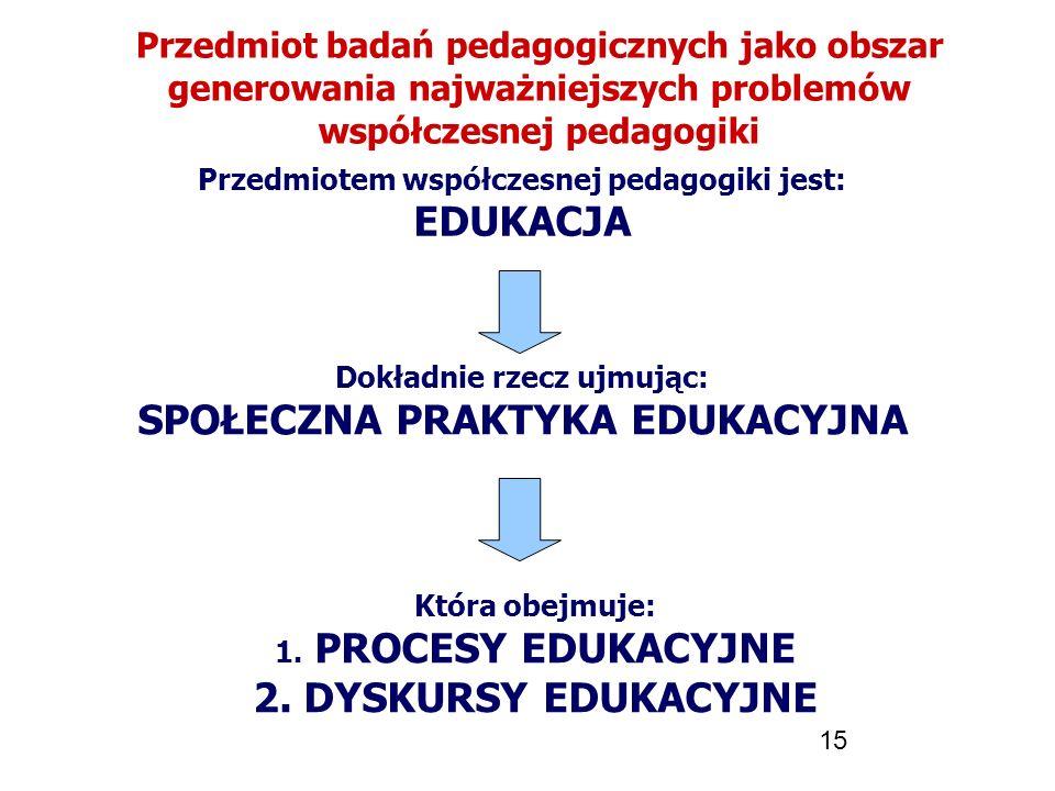 15 Przedmiot badań pedagogicznych jako obszar generowania najważniejszych problemów współczesnej pedagogiki Przedmiotem współczesnej pedagogiki jest: