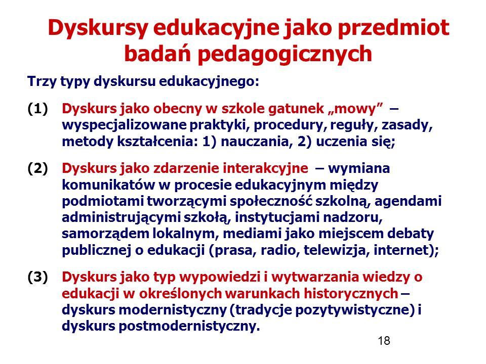 18 Dyskursy edukacyjne jako przedmiot badań pedagogicznych Trzy typy dyskursu edukacyjnego: (1)Dyskurs jako obecny w szkole gatunek mowy – wyspecjaliz