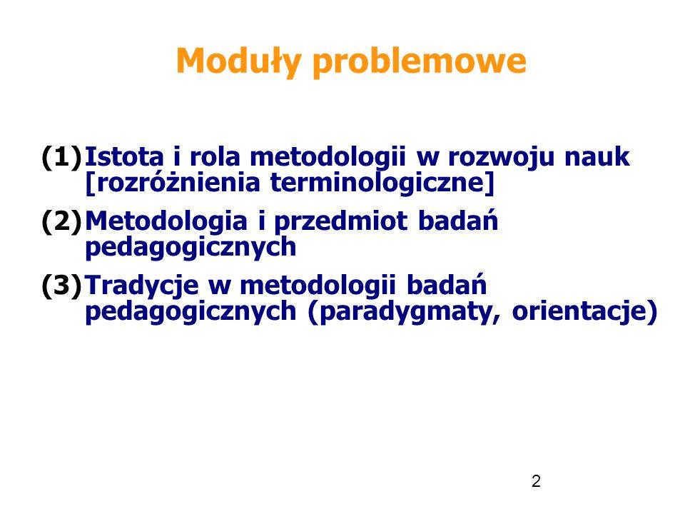 2 Moduły problemowe (1)Istota i rola metodologii w rozwoju nauk [rozróżnienia terminologiczne] (2)Metodologia i przedmiot badań pedagogicznych (3)Trad