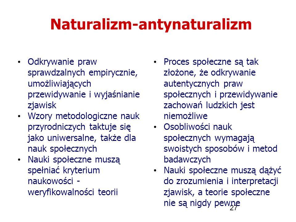 27 Naturalizm-antynaturalizm Odkrywanie praw sprawdzalnych empirycznie, umożliwiających przewidywanie i wyjaśnianie zjawisk Wzory metodologiczne nauk