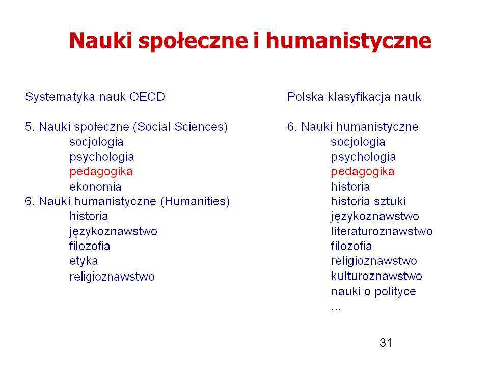 31 Nauki społeczne i humanistyczne