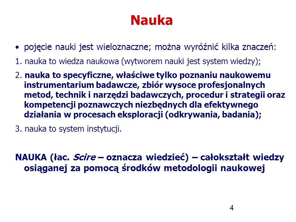 35 Lektura obowiązkowa Kubinowski D., Przyrodnicze i humanistyczne podstawy badań pedagogicznych, [w:] Podstawy metodologii badań w pedagogice, red.