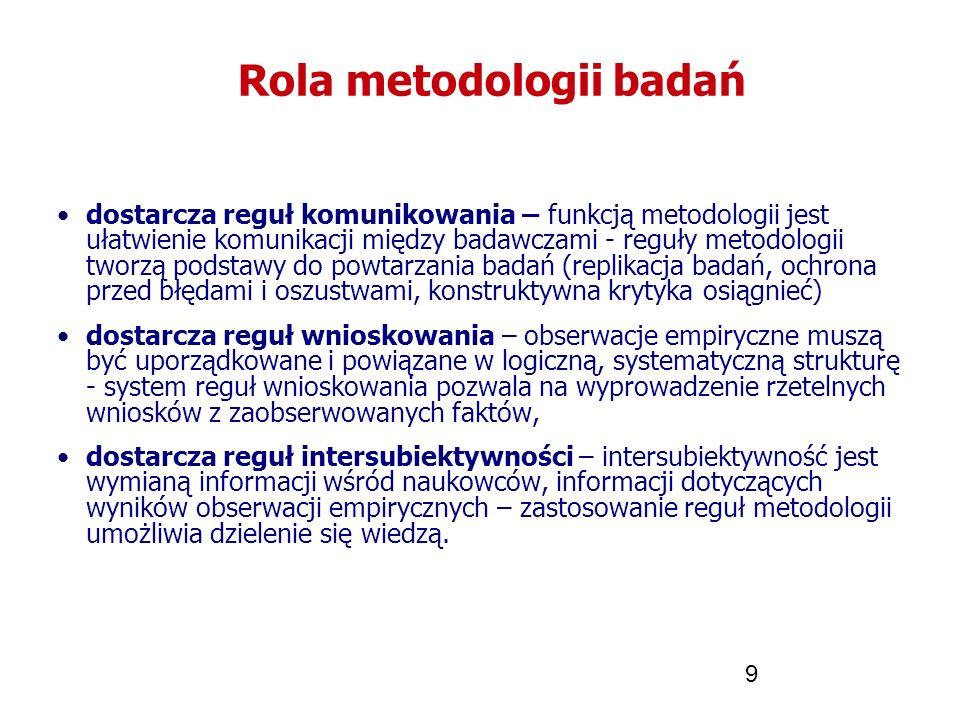 9 Rola metodologii badań dostarcza reguł komunikowania – funkcją metodologii jest ułatwienie komunikacji między badawczami - reguły metodologii tworzą