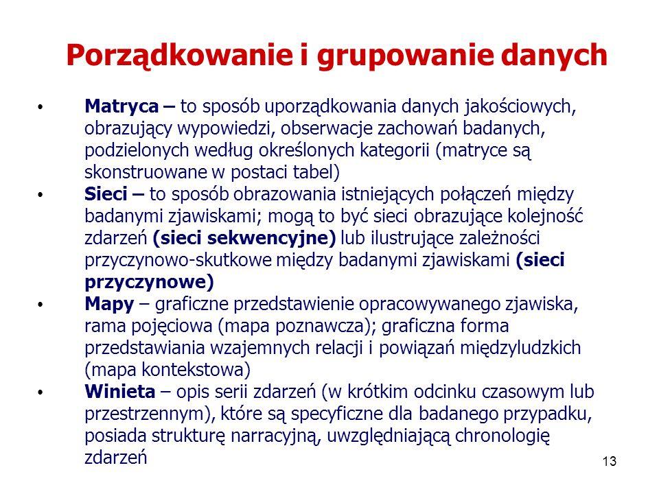 13 Porządkowanie i grupowanie danych Matryca – to sposób uporządkowania danych jakościowych, obrazujący wypowiedzi, obserwacje zachowań badanych, podz