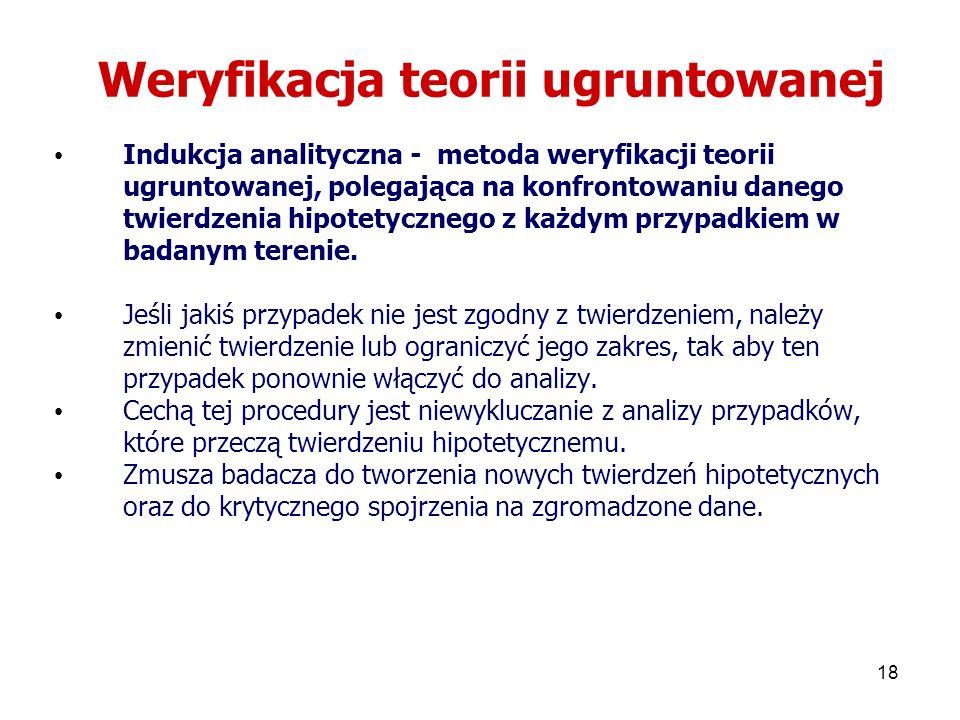 18 Weryfikacja teorii ugruntowanej Indukcja analityczna - metoda weryfikacji teorii ugruntowanej, polegająca na konfrontowaniu danego twierdzenia hipo