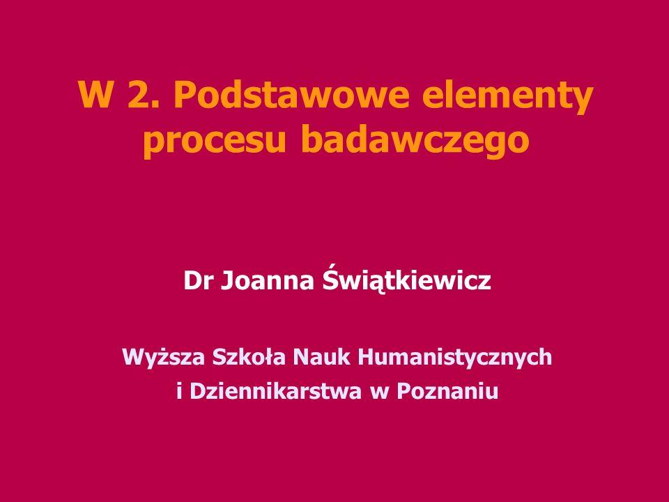 W 2. Podstawowe elementy procesu badawczego Dr Joanna Świątkiewicz Wyższa Szkoła Nauk Humanistycznych i Dziennikarstwa w Poznaniu