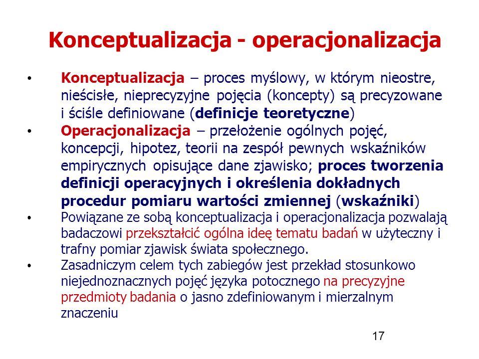 17 Konceptualizacja - operacjonalizacja Konceptualizacja – proces myślowy, w którym nieostre, nieścisłe, nieprecyzyjne pojęcia (koncepty) są precyzowa