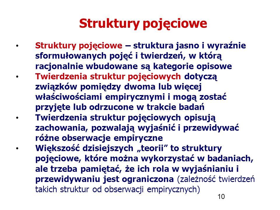 10 Struktury pojęciowe Struktury pojęciowe – struktura jasno i wyraźnie sformułowanych pojęć i twierdzeń, w którą racjonalnie wbudowane są kategorie o