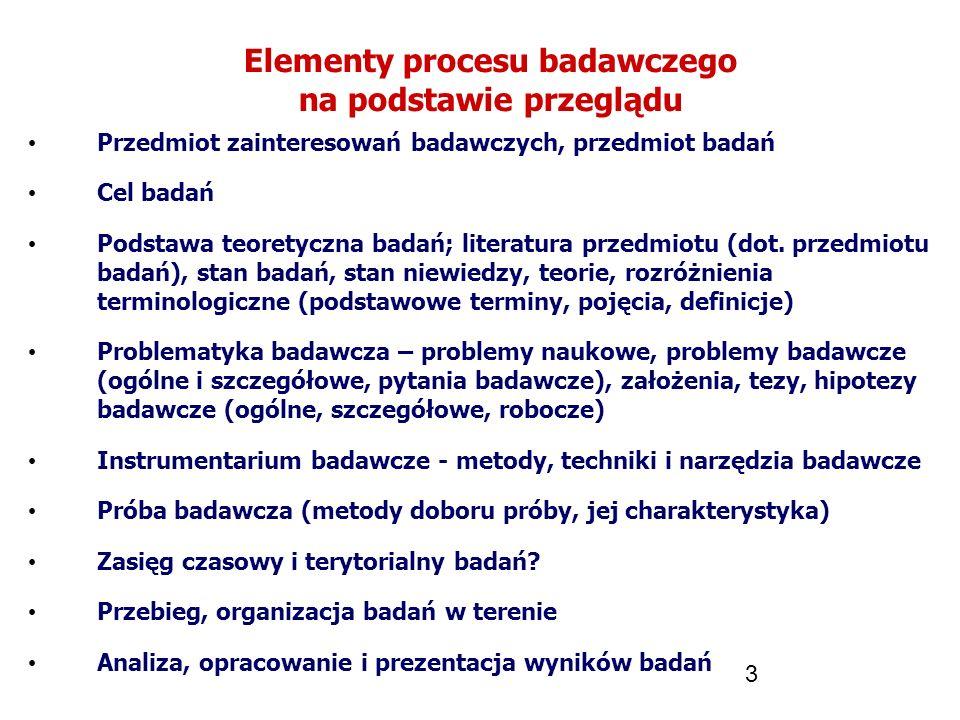 3 Elementy procesu badawczego na podstawie przeglądu Przedmiot zainteresowań badawczych, przedmiot badań Cel badań Podstawa teoretyczna badań; literat