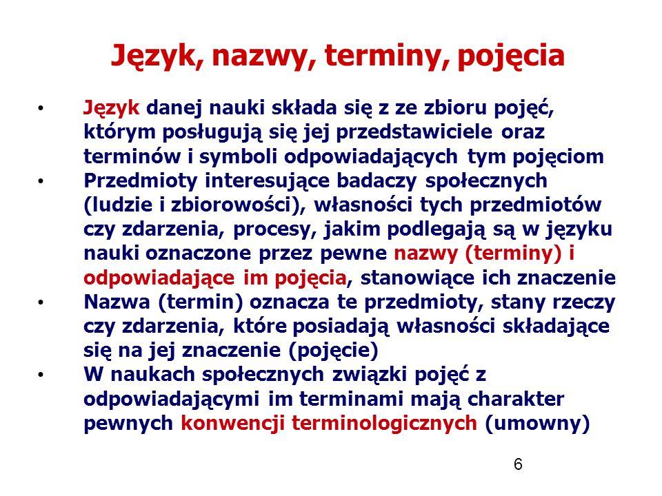 6 Język, nazwy, terminy, pojęcia Język danej nauki składa się z ze zbioru pojęć, którym posługują się jej przedstawiciele oraz terminów i symboli odpo