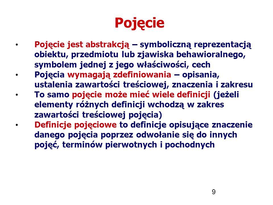 9 Pojęcie Pojęcie jest abstrakcją – symboliczną reprezentacją obiektu, przedmiotu lub zjawiska behawioralnego, symbolem jednej z jego właściwości, cec