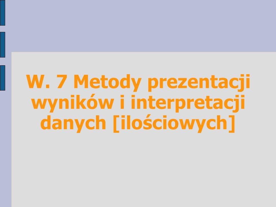 W. 7 Metody prezentacji wyników i interpretacji danych [ilościowych]