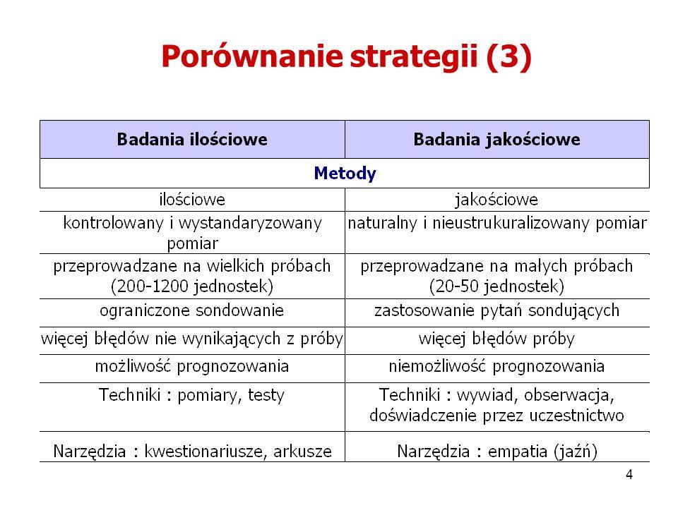 4 Porównanie strategii (3)