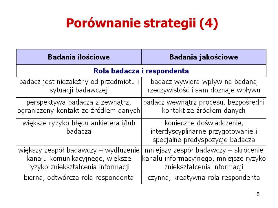 5 Porównanie strategii (4)