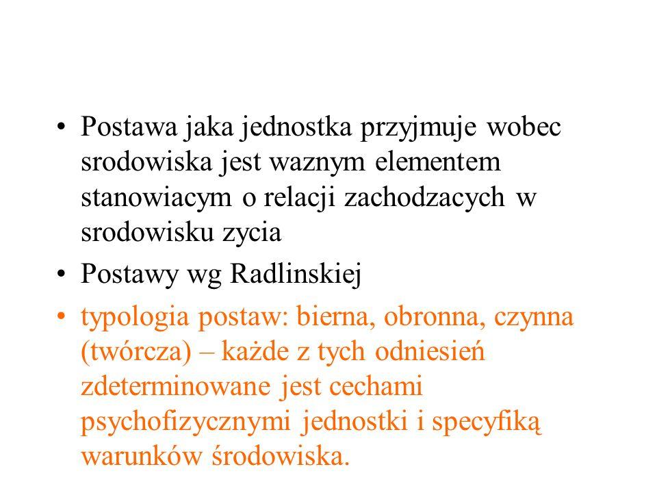Postawy wg Radlinskiej