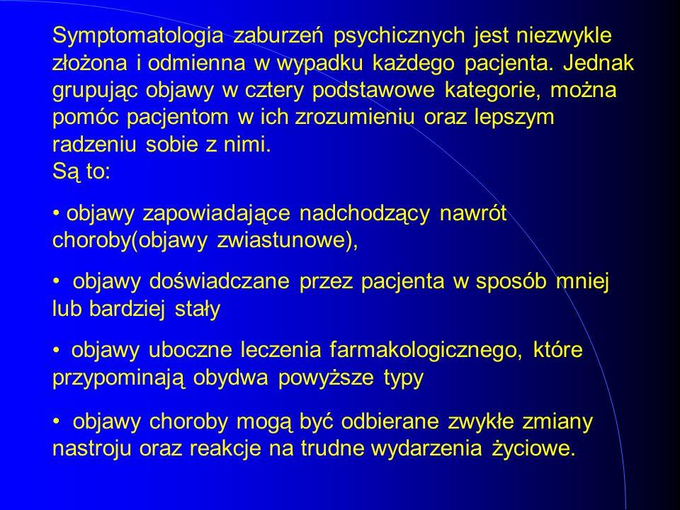 Symptomatologia zaburzeń psychicznych jest niezwykle złożona i odmienna w wypadku każdego pacjenta. Jednak grupując objawy w cztery podstawowe kategor