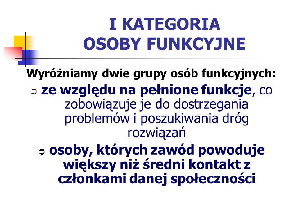 I KATEGORIA OSOBY FUNKCYJNE Wyróżniamy dwie grupy osób funkcyjnych: ze względu na pełnione funkcje, co zobowiązuje je do dostrzegania problemów i posz