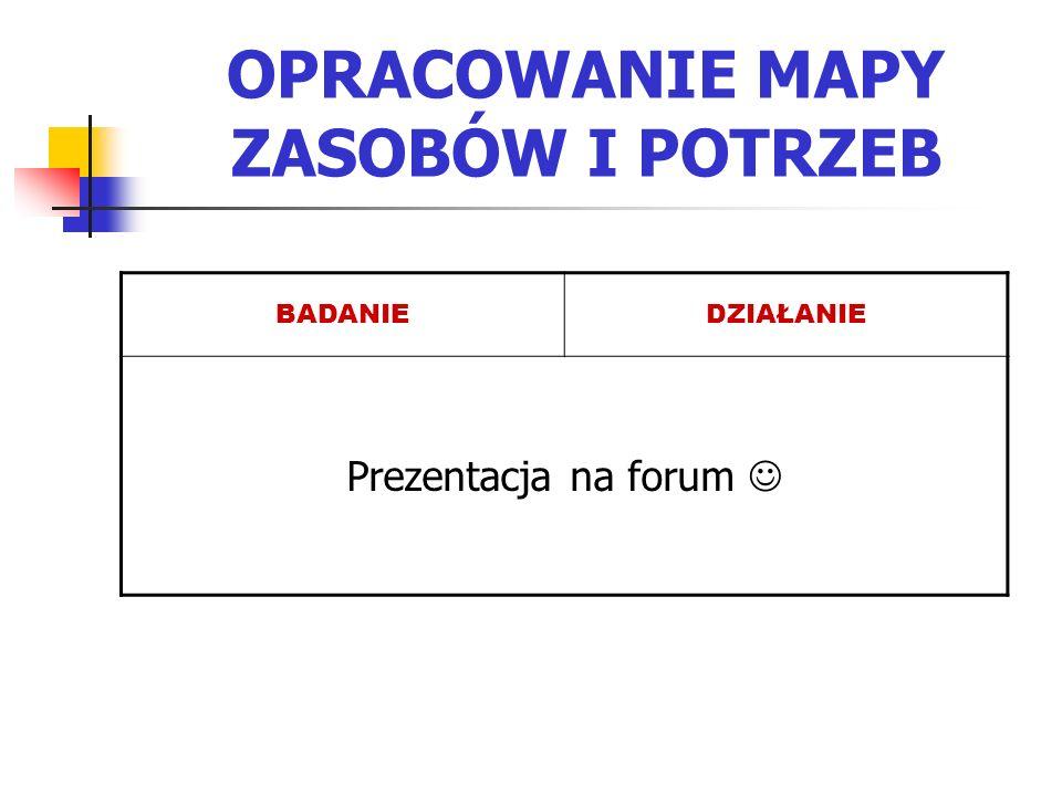 OPRACOWANIE MAPY ZASOBÓW I POTRZEB BADANIEDZIAŁANIE Prezentacja na forum