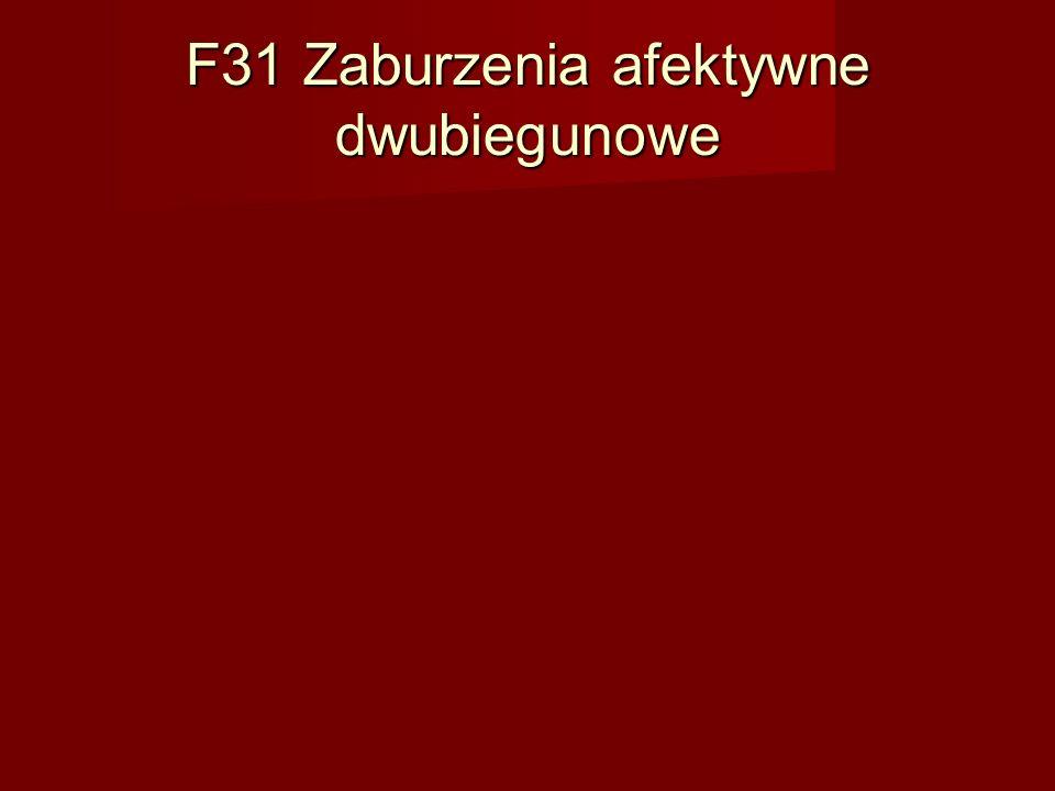 F31 Zaburzenia afektywne dwubiegunowe