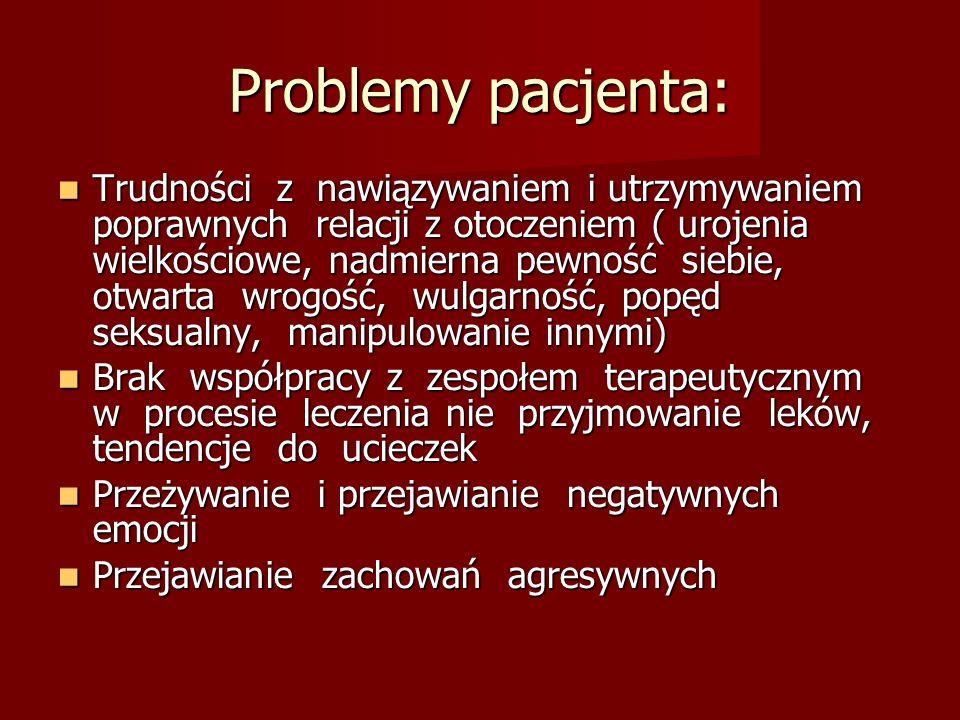 Problemy pacjenta: Trudności z nawiązywaniem i utrzymywaniem poprawnych relacji z otoczeniem ( urojenia wielkościowe, nadmierna pewność siebie, otwart