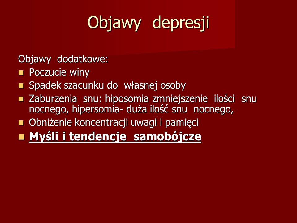 Objawy depresji Objawy dodatkowe: Poczucie winy Poczucie winy Spadek szacunku do własnej osoby Spadek szacunku do własnej osoby Zaburzenia snu: hiposo