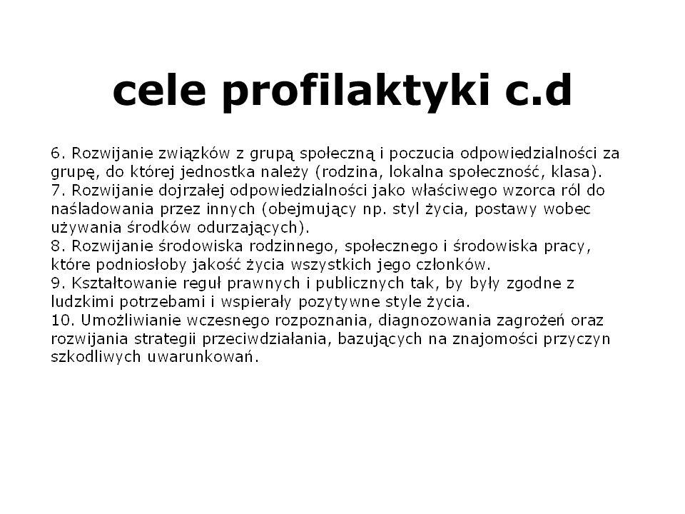 cele profilaktyki c.d
