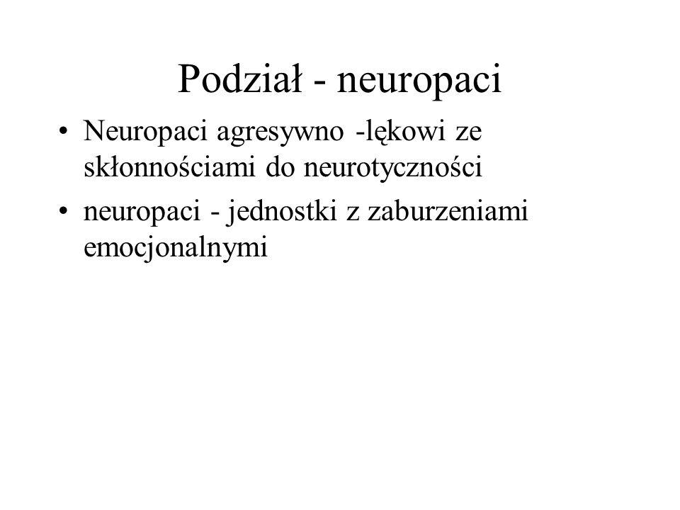 Podział - neuropaci Neuropaci agresywno -lękowi ze skłonnościami do neurotyczności neuropaci - jednostki z zaburzeniami emocjonalnymi