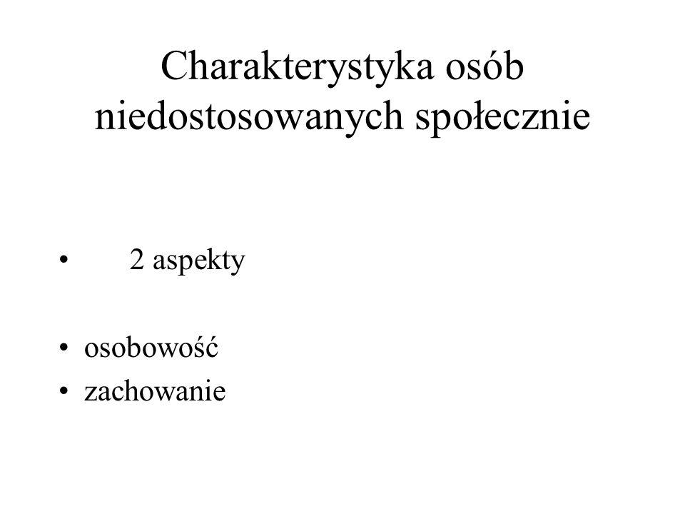 Podział niedostosowanych społecznie na tle osobowościowym charakteropatycznym psychopatycznym neuropatycznym