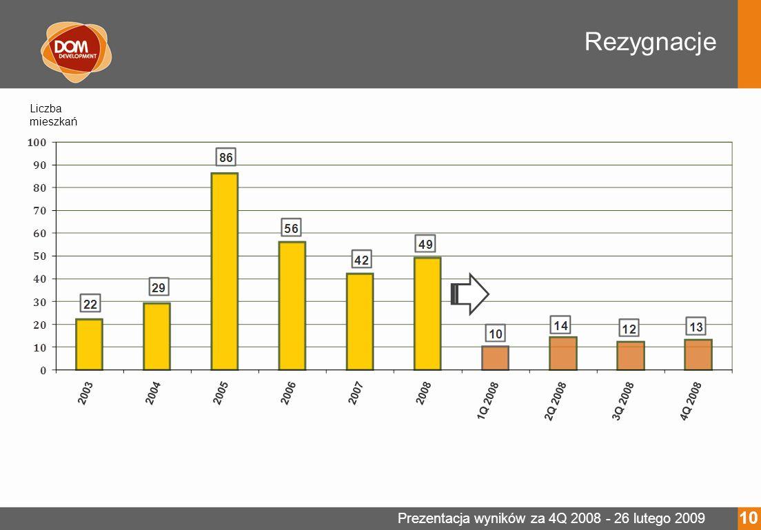 Prezentacja wyników za 4Q 2008 - 26 lutego 2009 Rezygnacje 10 Liczba mieszkań