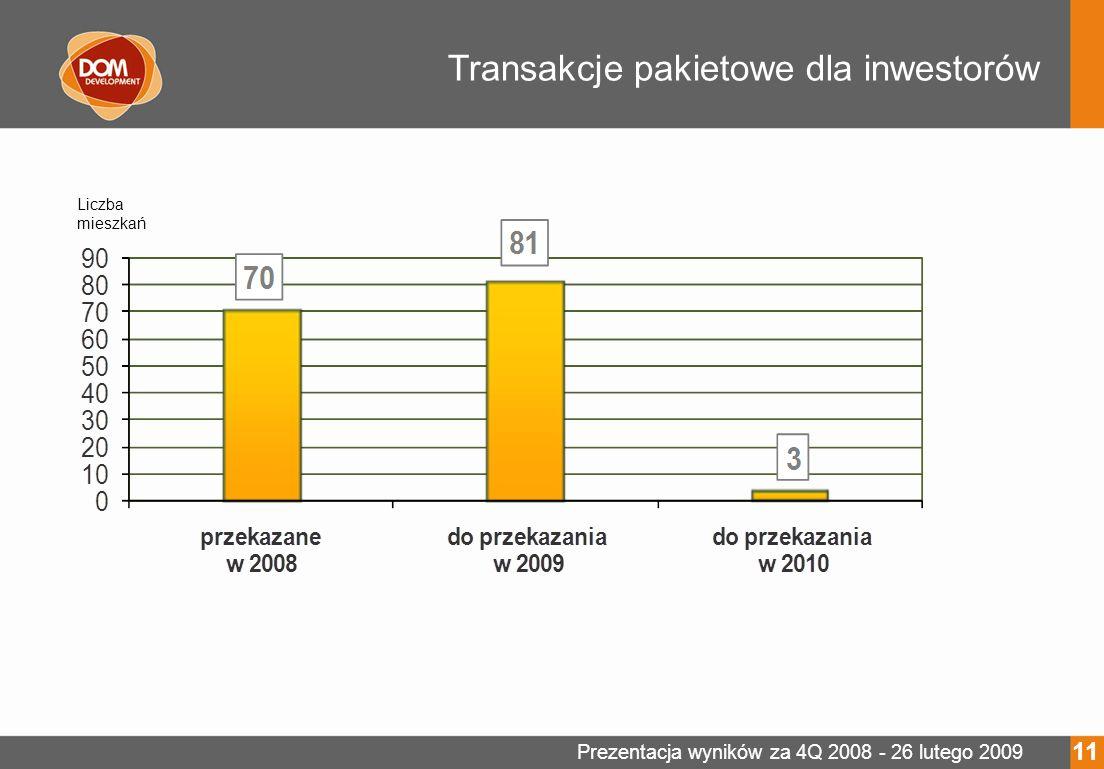 Prezentacja wyników za 4Q 2008 - 26 lutego 2009 Transakcje pakietowe dla inwestorów 11 Liczba mieszkań
